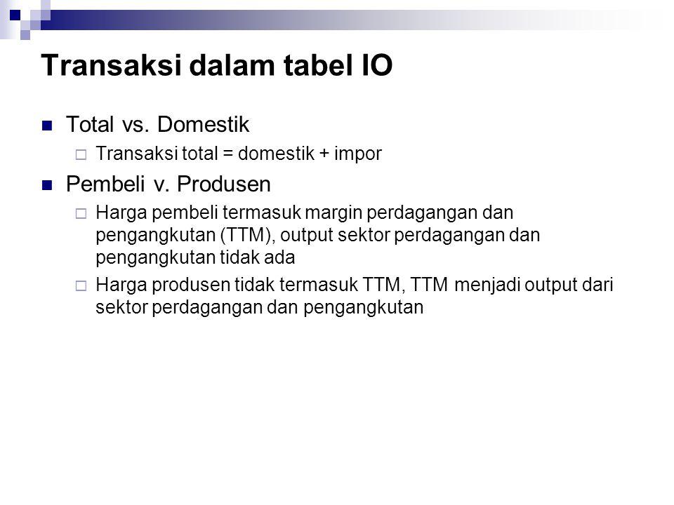 Transaksi dalam tabel IO Total vs. Domestik  Transaksi total = domestik + impor Pembeli v. Produsen  Harga pembeli termasuk margin perdagangan dan p