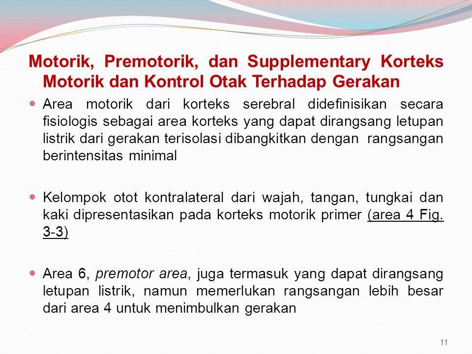 Motorik, Premotorik, dan Supplementary Korteks Motorik dan Kontrol Otak Terhadap Gerakan Area motorik dari korteks serebral didefinisikan secara fisio