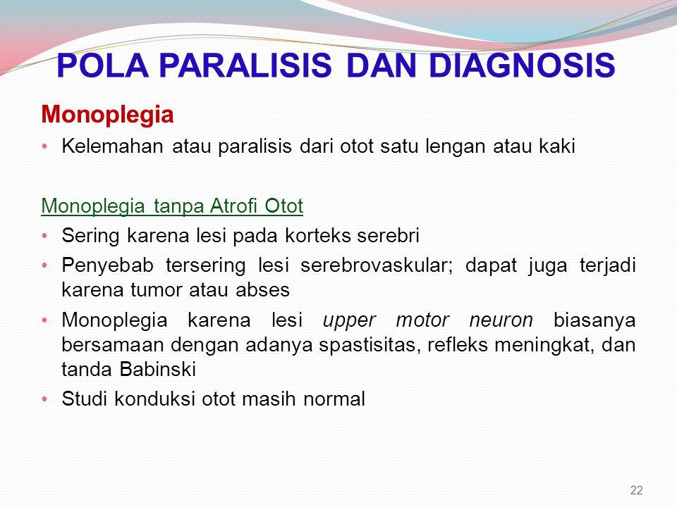 POLA PARALISIS DAN DIAGNOSIS Monoplegia Kelemahan atau paralisis dari otot satu lengan atau kaki Monoplegia tanpa Atrofi Otot Sering karena lesi pada