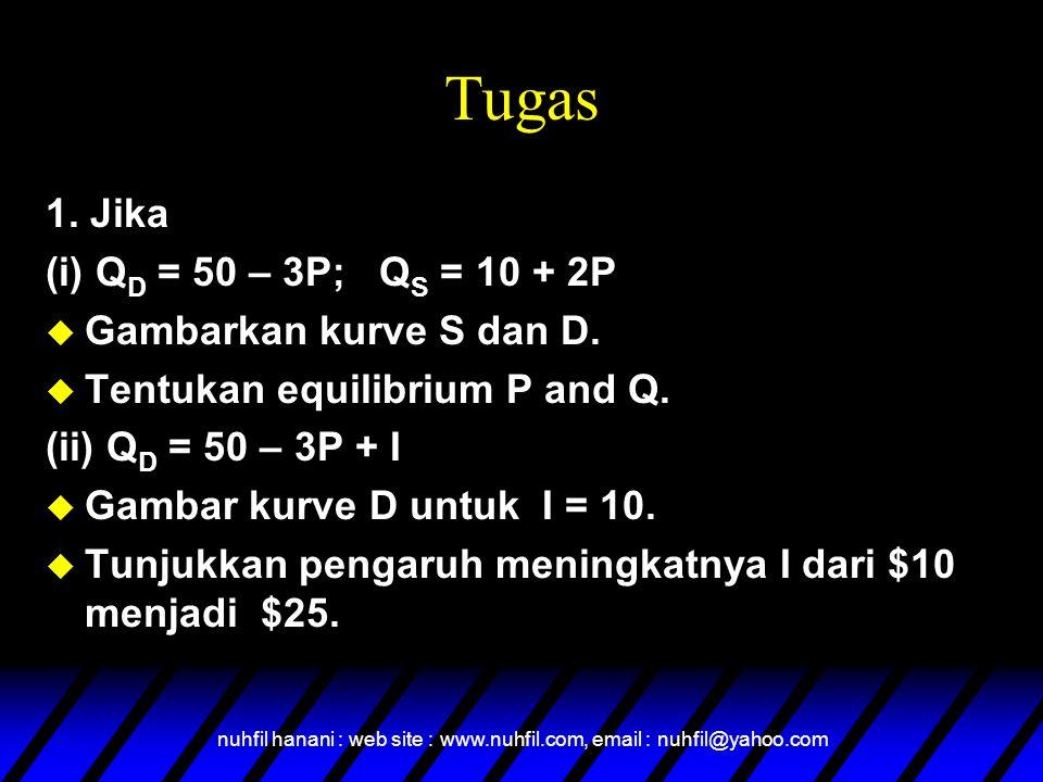 nuhfil hanani : web site : www.nuhfil.com, email : nuhfil@yahoo.com Tugas 1. Jika (i) Q D = 50 – 3P; Q S = 10 + 2P  Gambarkan kurve S dan D.  Tentuk