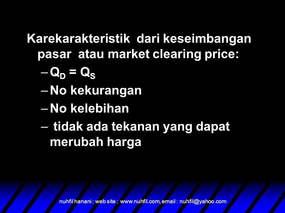 nuhfil hanani : web site : www.nuhfil.com, email : nuhfil@yahoo.com Karekarakteristik dari keseimbangan pasar atau market clearing price: –Q D = Q S –