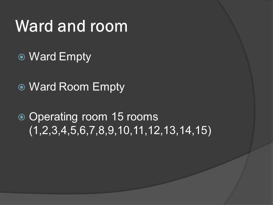 Ward and room  Ward Empty  Ward Room Empty  Operating room 15 rooms (1,2,3,4,5,6,7,8,9,10,11,12,13,14,15)