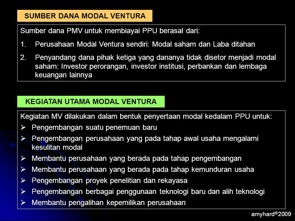 amyhard Ⓡ 2009 SUMBER DANA MODAL VENTURA Sumber dana PMV untuk membiayai PPU berasal dari: 1.Perusahaan Modal Ventura sendiri: Modal saham dan Laba di