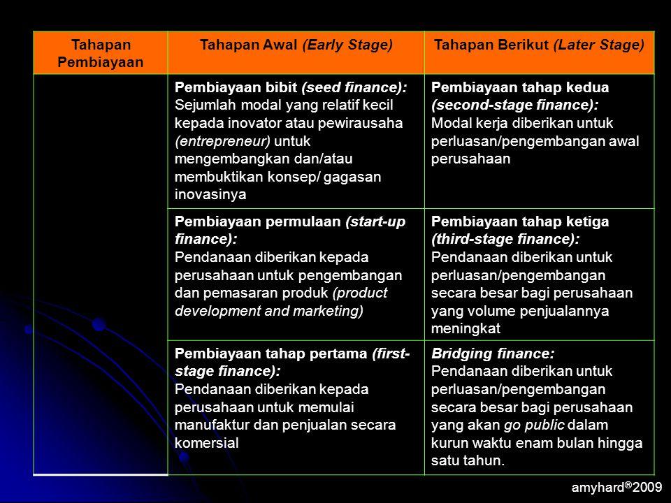 amyhard Ⓡ 2009 Tahapan Pembiayaan Tahapan Awal (Early Stage)Tahapan Berikut (Later Stage) Pembiayaan bibit (seed finance): Sejumlah modal yang relatif