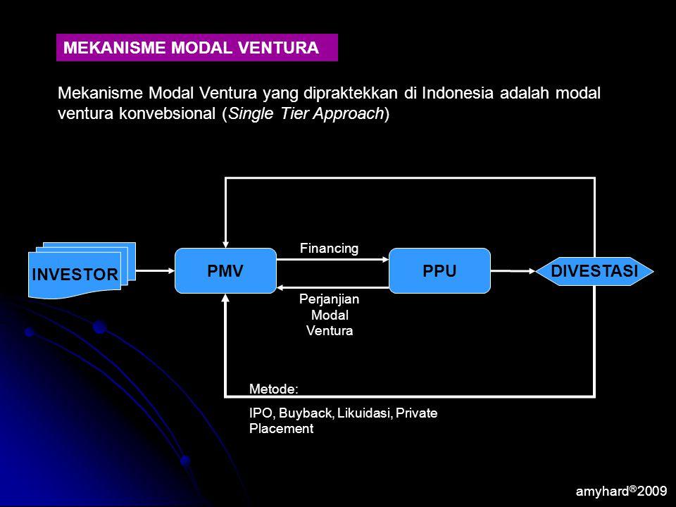 amyhard Ⓡ 2009 MEKANISME MODAL VENTURA Mekanisme Modal Ventura yang dipraktekkan di Indonesia adalah modal ventura konvebsional (Single Tier Approach)