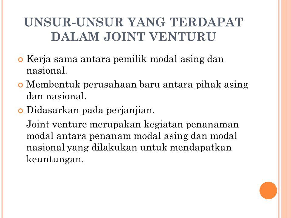 JENIS-JENIS KONTRAK JOINT VENTURE Joint venture domestic.
