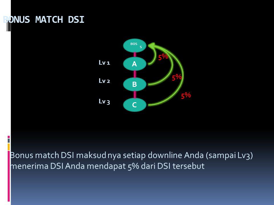 BONUS MATCH DSI BOS S C A B Lv 1 Lv 2 Lv 3 5% Bonus match DSI maksud nya setiap downline Anda (sampai Lv3) menerima DSI Anda mendapat 5% dari DSI tersebut