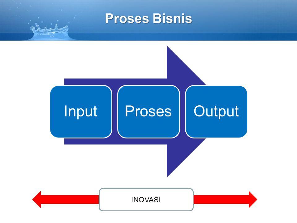 Proses Bisnis InputProsesOutput INOVASI