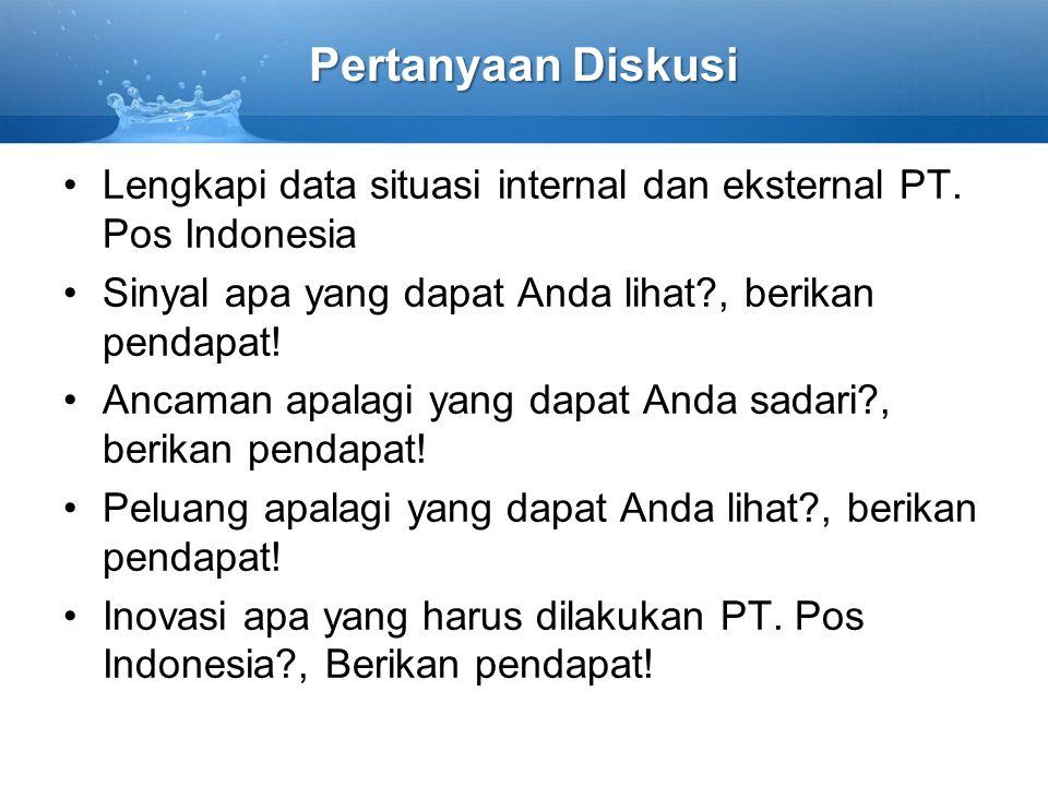 Pertanyaan Diskusi Lengkapi data situasi internal dan eksternal PT. Pos Indonesia Sinyal apa yang dapat Anda lihat?, berikan pendapat! Ancaman apalagi