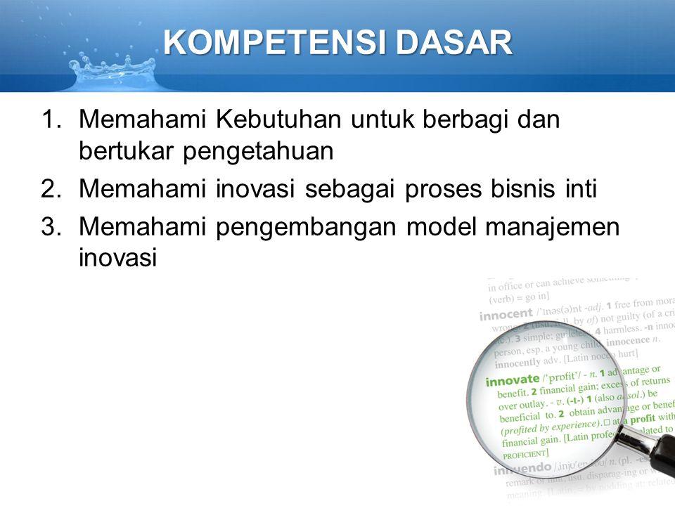 KOMPETENSI DASAR 1.Memahami Kebutuhan untuk berbagi dan bertukar pengetahuan 2.Memahami inovasi sebagai proses bisnis inti 3.Memahami pengembangan mod