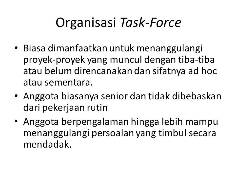 Organisasi Task-Force Biasa dimanfaatkan untuk menanggulangi proyek-proyek yang muncul dengan tiba-tiba atau belum direncanakan dan sifatnya ad hoc at
