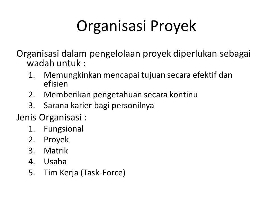Organisasi Proyek Organisasi dalam pengelolaan proyek diperlukan sebagai wadah untuk : 1.Memungkinkan mencapai tujuan secara efektif dan efisien 2.Mem
