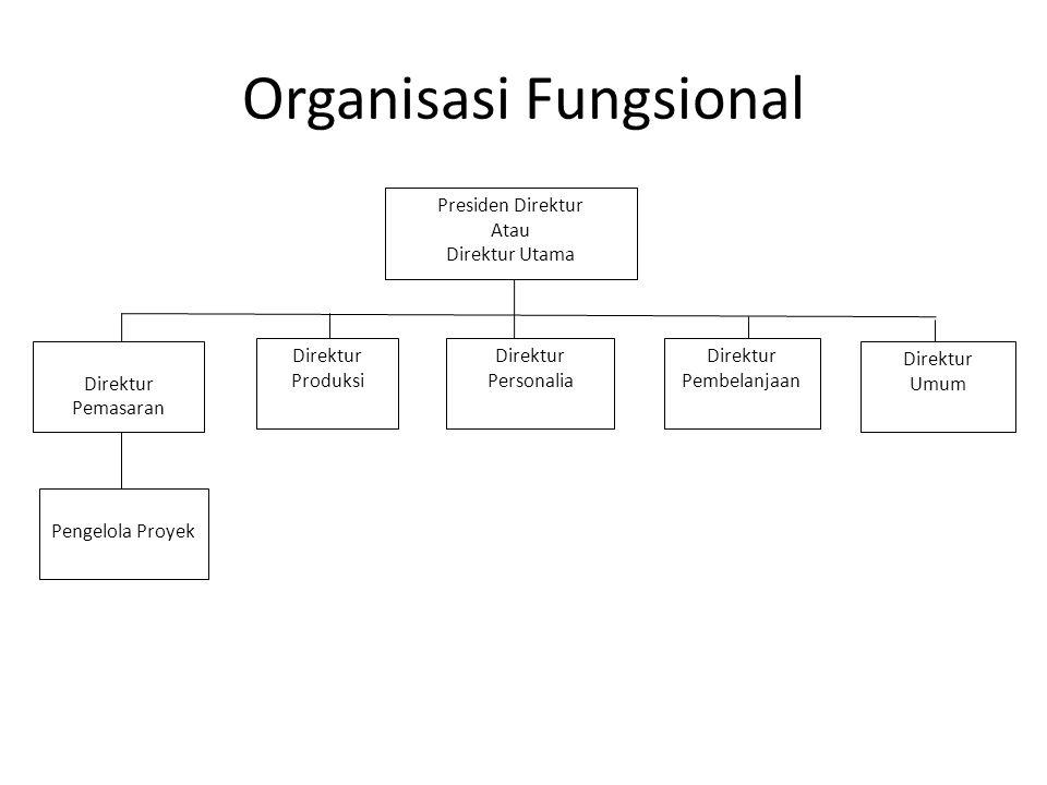 Organisasi Proyek Manager Bagian Manajer Proyek B Personalia Produksi Manajer Proyek A Manajer Proyek C Personalia Administrasi