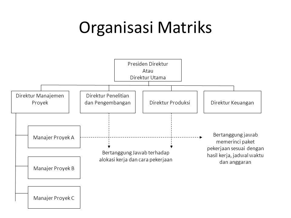 Organisasi Matriks Presiden Direktur Atau Direktur Utama Manajer Proyek C Bertanggung jawab memerinci paket pekerjaan sesuai dengan hasil kerja, jadwa