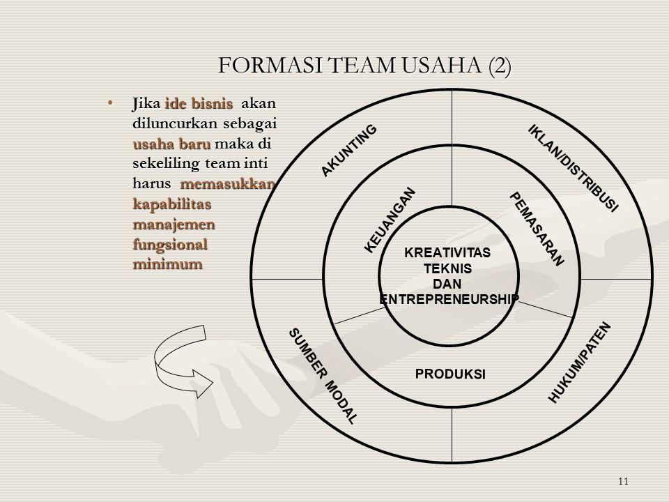 11 FORMASI TEAM USAHA (2) Jika ide bisnis akan diluncurkan sebagai usaha baru maka di sekeliling team inti harus memasukkan kapabilitas manajemen fung