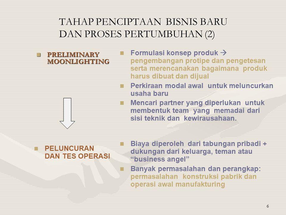 6 TAHAP PENCIPTAAN BISNIS BARU DAN PROSES PERTUMBUHAN (2) PRELIMINARY MOONLIGHTING PRELIMINARY MOONLIGHTING Formulasi konsep produk  pengembangan pro