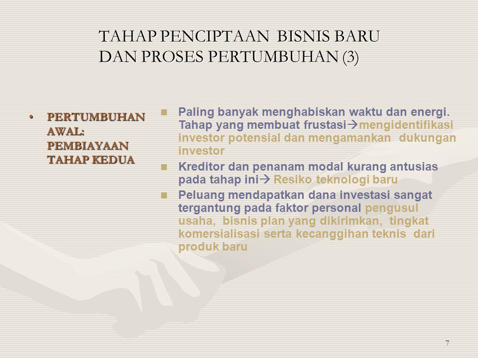 7 TAHAP PENCIPTAAN BISNIS BARU DAN PROSES PERTUMBUHAN (3) PERTUMBUHAN AWAL: PEMBIAYAAN TAHAP KEDUAPERTUMBUHAN AWAL: PEMBIAYAAN TAHAP KEDUA Paling bany