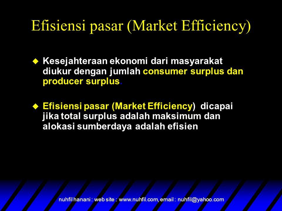 nuhfil hanani : web site : www.nuhfil.com, email : nuhfil@yahoo.com Efisiensi pasar (Market Efficiency)  Kesejahteraan ekonomi dari masyarakat diukur