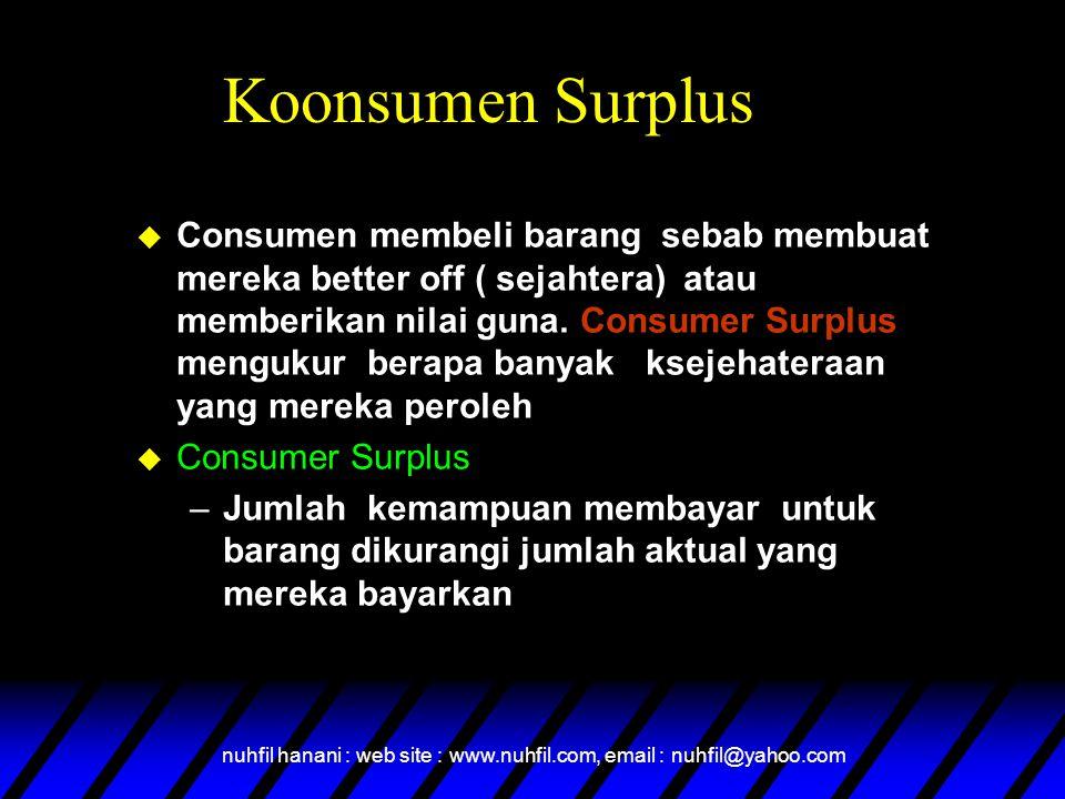 nuhfil hanani : web site : www.nuhfil.com, email : nuhfil@yahoo.com Koonsumen Surplus  Consumen membeli barang sebab membuat mereka better off ( seja