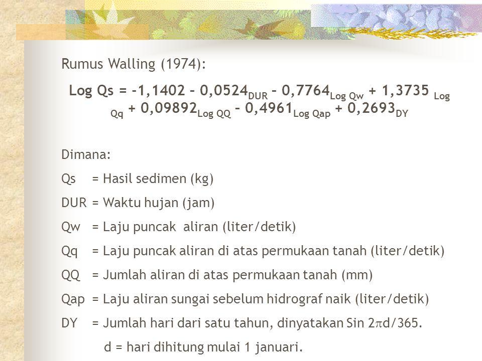 Rumus Walling (1974): Log Qs = -1,1402 – 0,0524 DUR – 0,7764 Log Qw + 1,3735 Log Qq + 0,09892 Log QQ – 0,4961 Log Qap + 0,2693 DY Dimana: Qs= Hasil se