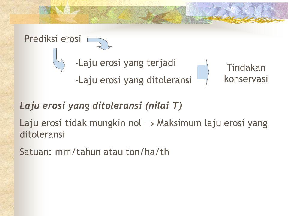Tindakan konservasi Prediksi erosi -Laju erosi yang terjadi -Laju erosi yang ditoleransi Laju erosi yang ditoleransi (nilai T) Laju erosi tidak mungki