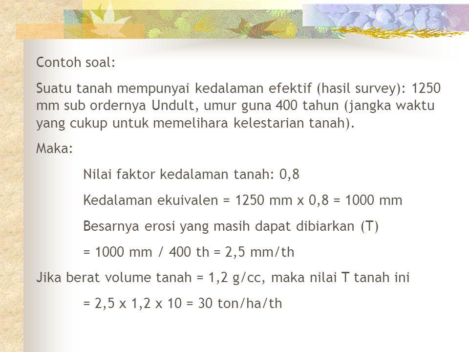 (4) MODEL DETERMINISTIK Berlaku persamaan kontinyuitas yang mengasumsi erosi sebagai suatu proses dinamik: Masukan – Keluaran = Kehilangan atau penambahan material Pelaksanaan model dalam skema tersebut menggunakan empat persamaan yang menggambarkan: (1) Pelepasan butir-butir tanah oleh curah hujan (detachment by rainfall – D R ) D R = k 1 A I 2 Dmn: A= luas areal I = intensitas hujan (inci/jam) k 1 = konstanta yang besarnya dipengaruhi oleh sifat tanah