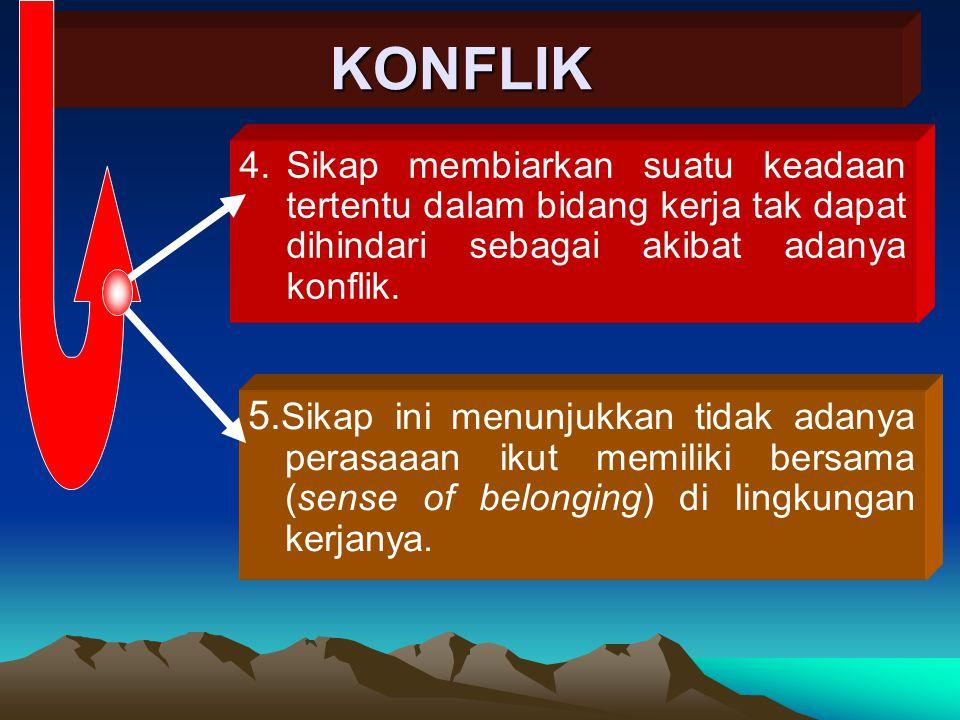 Sumber Konflik Organisasi 1.Pembagian sumberdaya 2.Perbedaan tujuan 3.Ketergantungan aktivitas kerja 4.Perbedaan dalam penilaian