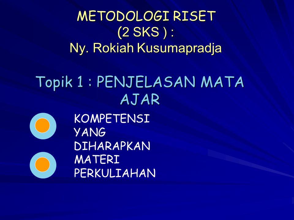 METODOLOGI RISET ( 2 SKS ) : Ny.