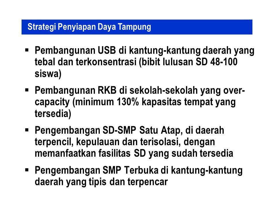  Pembangunan USB di kantung-kantung daerah yang tebal dan terkonsentrasi (bibit lulusan SD 48-100 siswa)  Pembangunan RKB di sekolah-sekolah yang ov