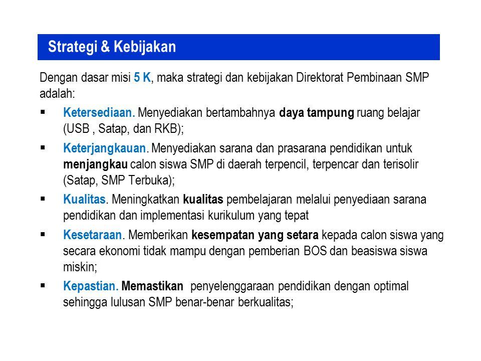 Dengan dasar misi 5 K, maka strategi dan kebijakan Direktorat Pembinaan SMP adalah:  Ketersediaan. Menyediakan bertambahnya daya tampung ruang belaja