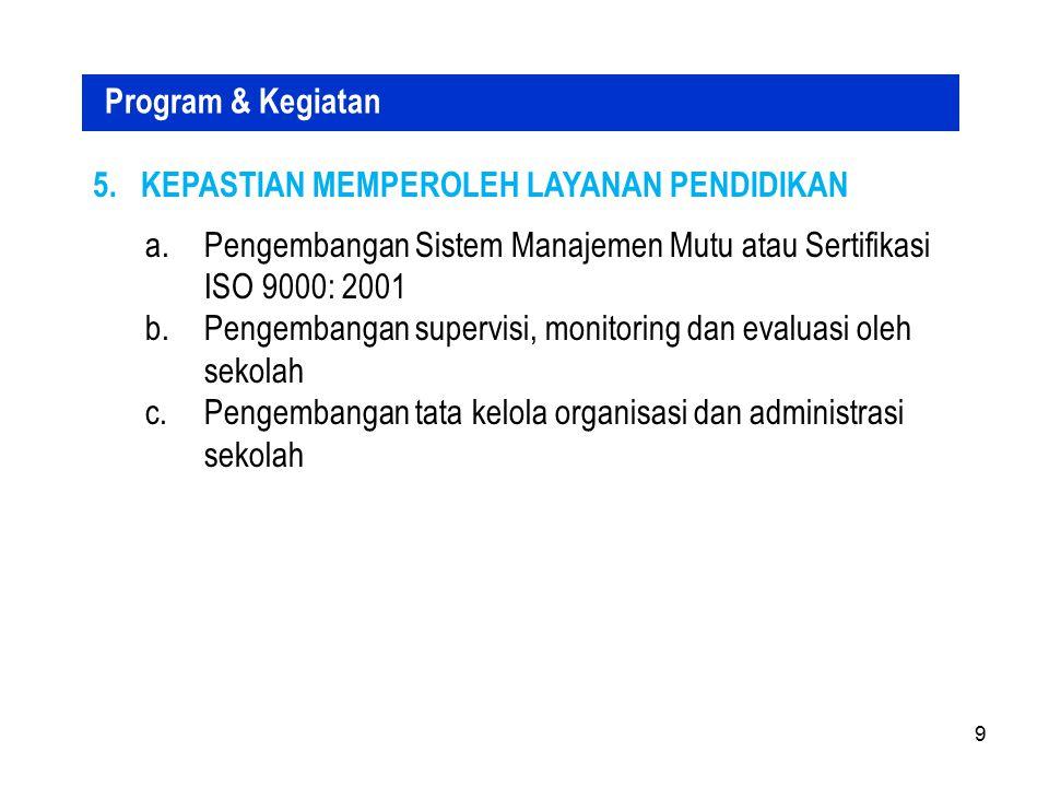 9 5. KEPASTIAN MEMPEROLEH LAYANAN PENDIDIKAN a.Pengembangan Sistem Manajemen Mutu atau Sertifikasi ISO 9000: 2001 b.Pengembangan supervisi, monitoring