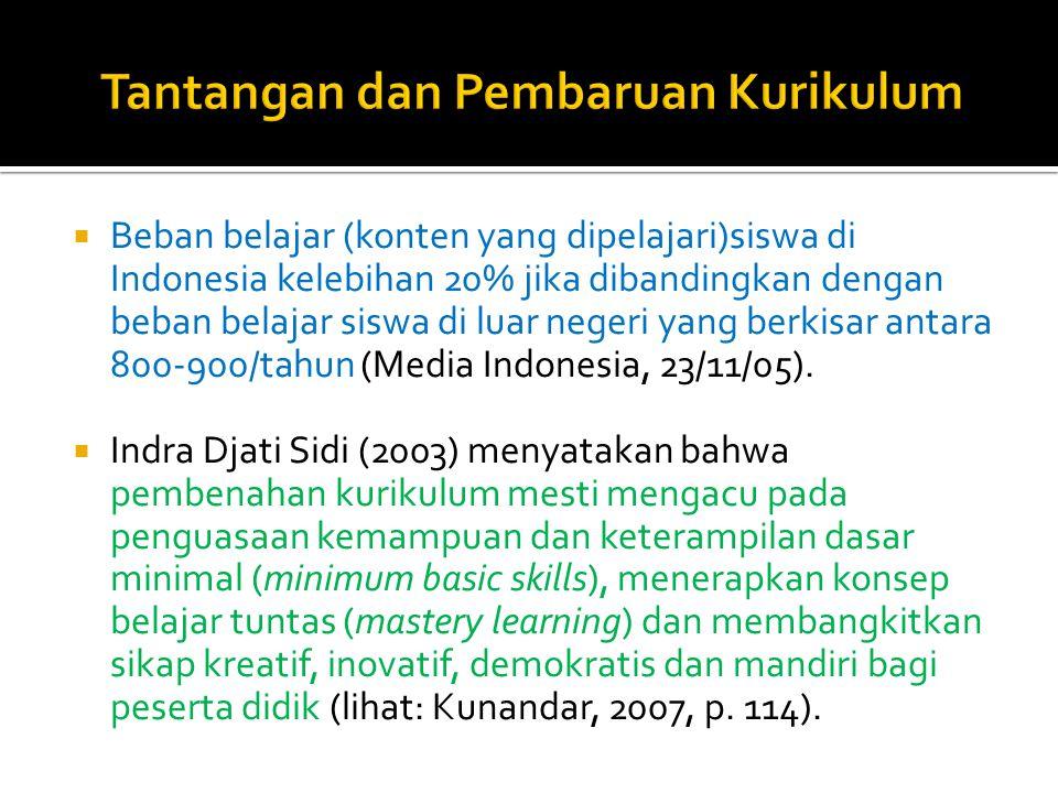  Beban belajar (konten yang dipelajari)siswa di Indonesia kelebihan 20% jika dibandingkan dengan beban belajar siswa di luar negeri yang berkisar ant