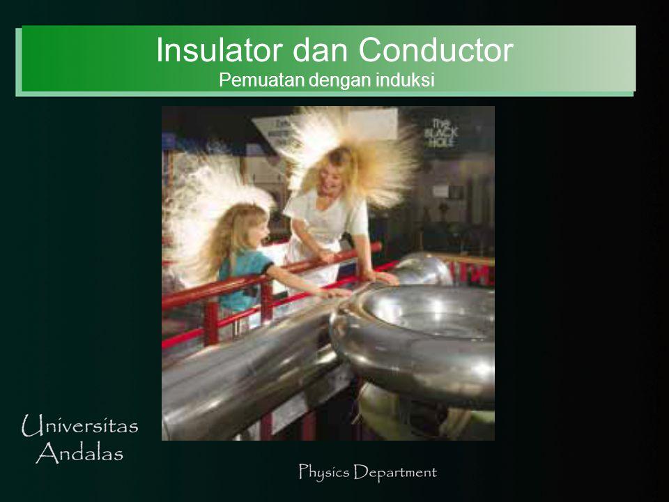 Insulator and Conductor – Pemuatan dengan Induksi.