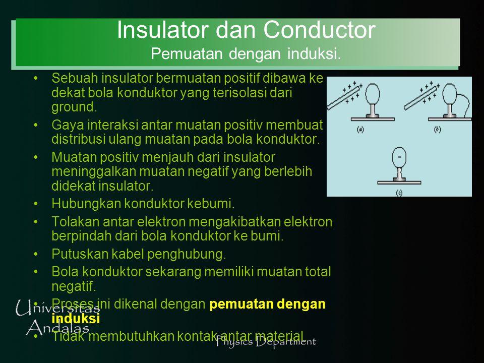 Insulators and Conductors – Polarization.