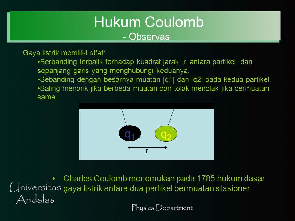 Hukum Coulomb - Observasi Charles Coulomb menemukan pada 1785 hukum dasar gaya listrik antara dua partikel bermuatan stasioner q1q1 q2q2 r Gaya listri