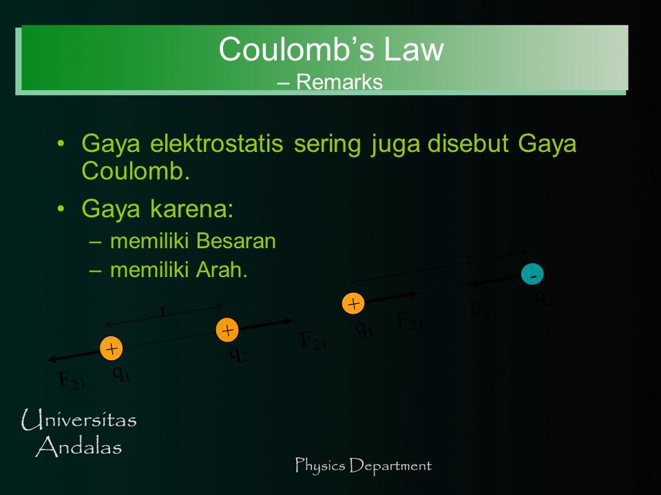Coulomb's Law – Remarks Gaya elektrostatis sering juga disebut Gaya Coulomb. Gaya karena: –memiliki Besaran –memiliki Arah. + + r q1q1 q2q2 F 21 + - r