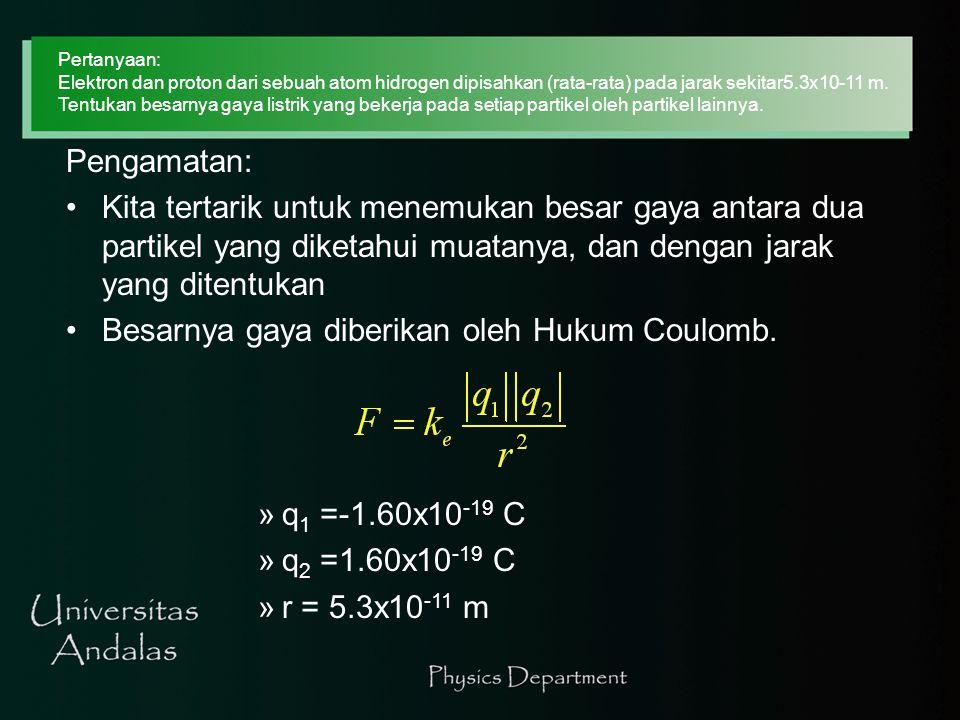 Solusi Gaya saling tarik sebesar 8.2x10 -8 N.