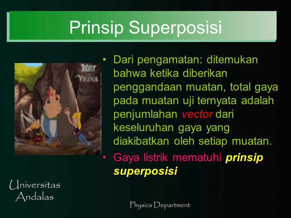 Prinsip Superposisi Dari pengamatan: ditemukan bahwa ketika diberikan penggandaan muatan, total gaya pada muatan uji ternyata adalah penjumlahan vecto