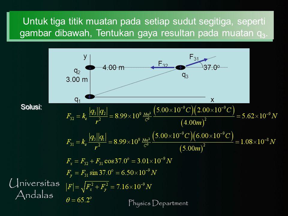 Untuk tiga titik muatan pada setiap sudut segitiga, seperti gambar dibawah, Tentukan gaya resultan pada muatan q 3. 5.00 m Solusi: + x y -+ q2q2 q1q1