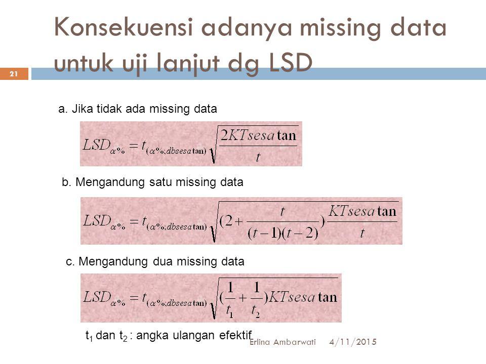 Konsekuensi adanya missing data untuk uji lanjut dg LSD 4/11/2015Erlina Ambarwati 21 a. Jika tidak ada missing data b. Mengandung satu missing data c.