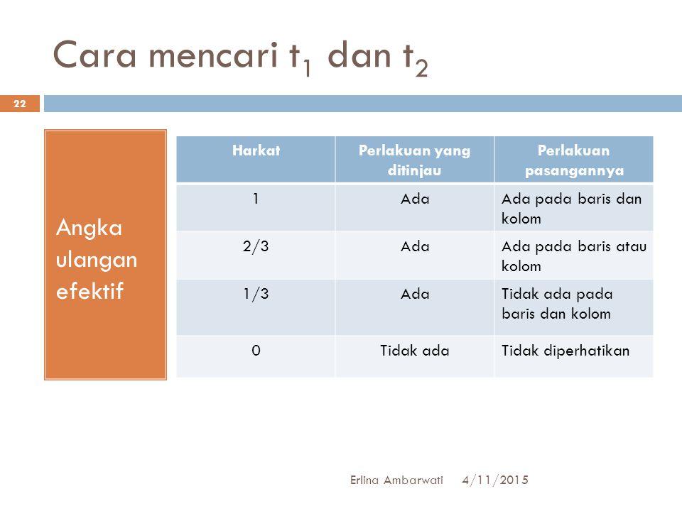 Cara mencari t 1 dan t 2 Angka ulangan efektif HarkatPerlakuan yang ditinjau Perlakuan pasangannya 1AdaAda pada baris dan kolom 2/3AdaAda pada baris a