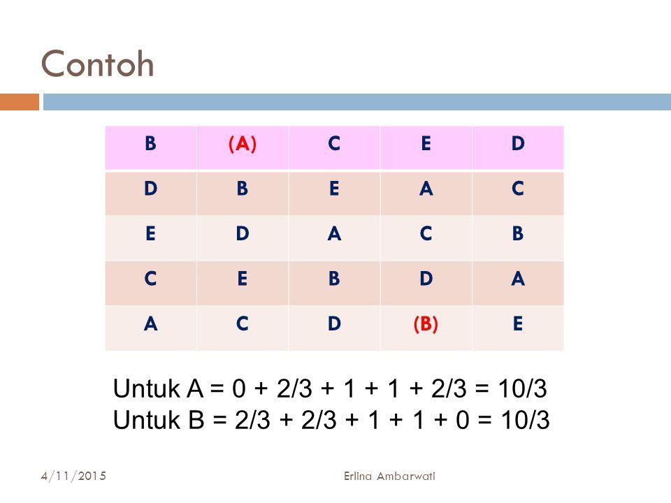Contoh B(A)CED DBEAC EDACB CEBDA ACD(B)E 4/11/2015Erlina Ambarwati23 Untuk A = 0 + 2/3 + 1 + 1 + 2/3 = 10/3 Untuk B = 2/3 + 2/3 + 1 + 1 + 0 = 10/3