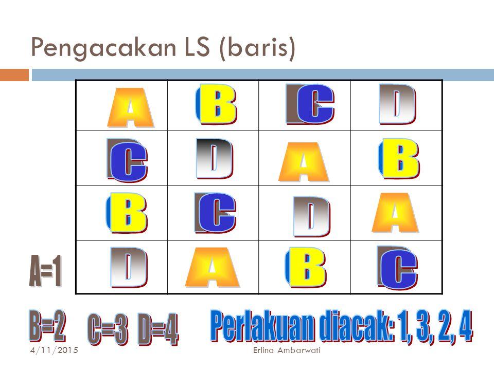 Latin Sqaure Row I A B C D Row II C D A B Row III D C B A Row IV B A D C Column 1 2 3 4 4/11/2015 8 Erlina Ambarwati