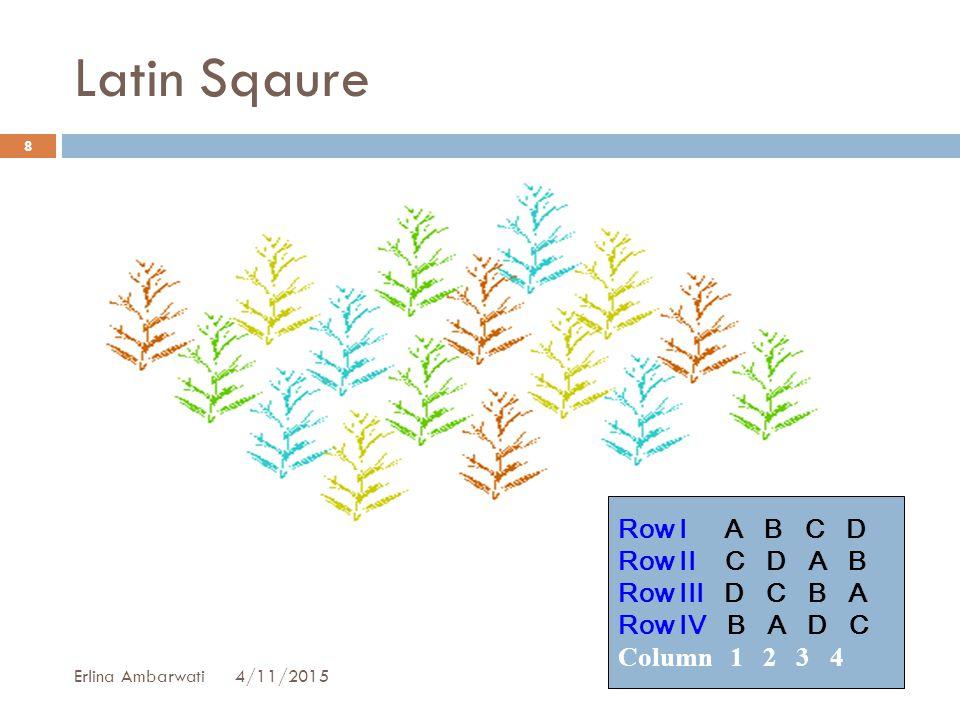 Linear Model for LS 4/11/2015 9 Erlina Ambarwati i = 1, 2, 3, ….., t j = 1,2, 3, ……, t k = 1, 2, 3, ….., t