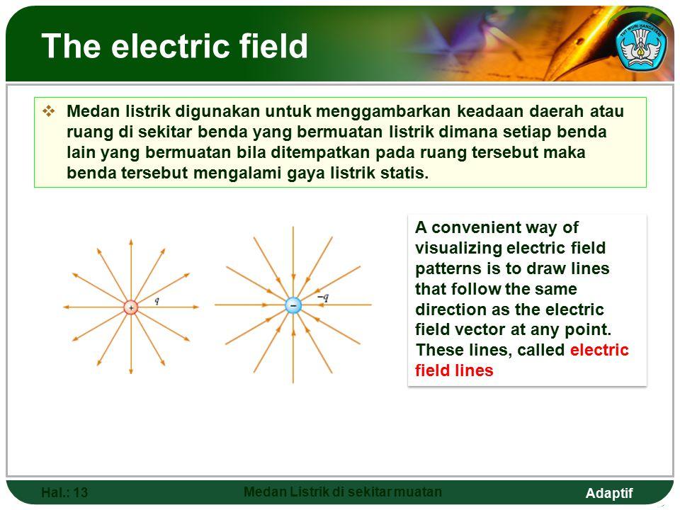 Adaptif The electric field  Medan listrik digunakan untuk menggambarkan keadaan daerah atau ruang di sekitar benda yang bermuatan listrik dimana setiap benda lain yang bermuatan bila ditempatkan pada ruang tersebut maka benda tersebut mengalami gaya listrik statis.