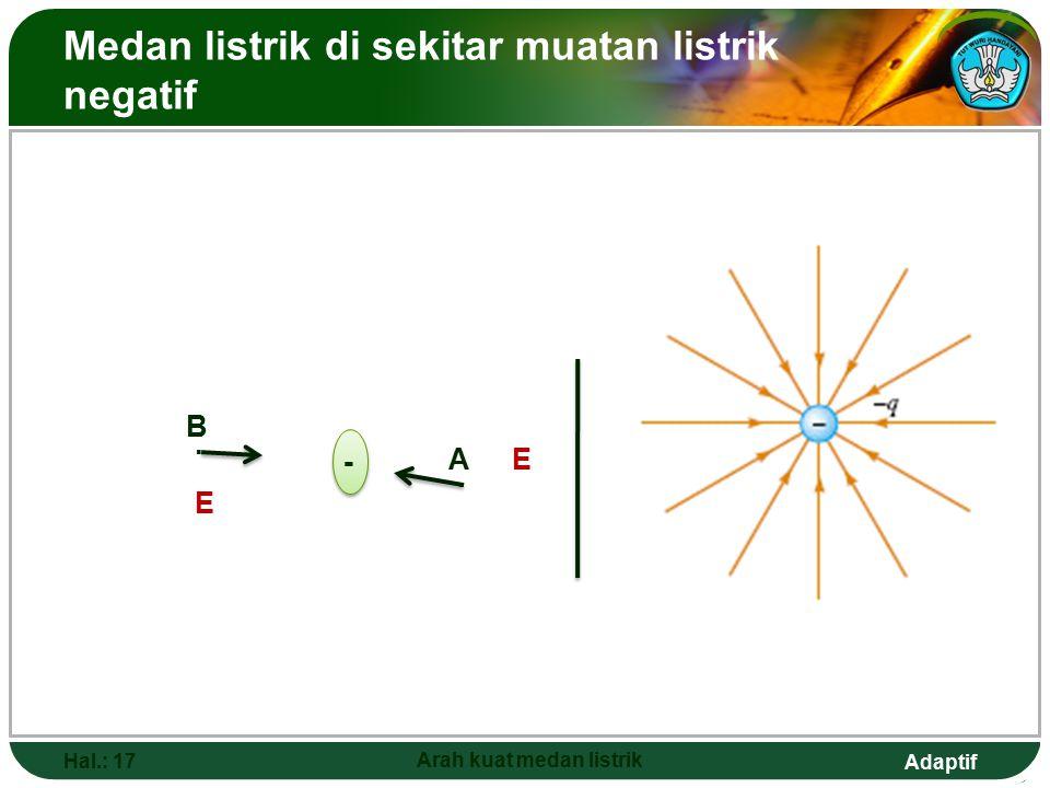 Adaptif Medan listrik di sekitar muatan listrik negatif Hal.: 17 Arah kuat medan listrik EA. - E B.