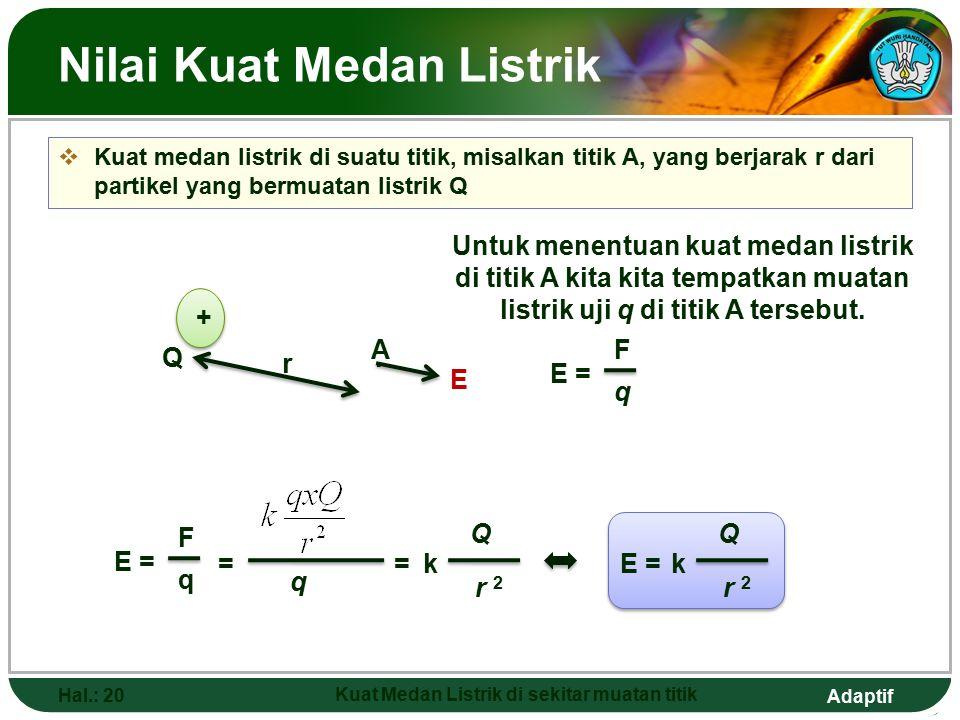 Adaptif Nilai Kuat Medan Listrik  Kuat medan listrik di suatu titik, misalkan titik A, yang berjarak r dari partikel yang bermuatan listrik Q Hal.: 2