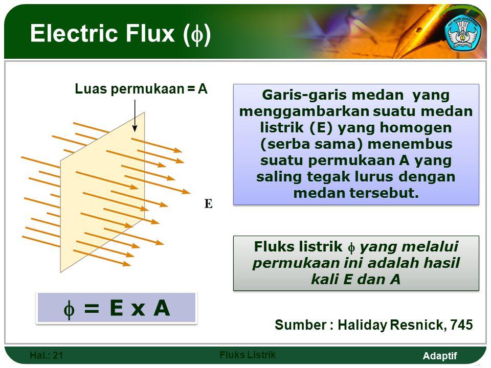 Adaptif Electric Flux (  ) Hal.: 21 Fluks Listrik  = E x A Sumber : Haliday Resnick, 745 Garis-garis medan yang menggambarkan suatu medan listrik (E) yang homogen (serba sama) menembus suatu permukaan A yang saling tegak lurus dengan medan tersebut.