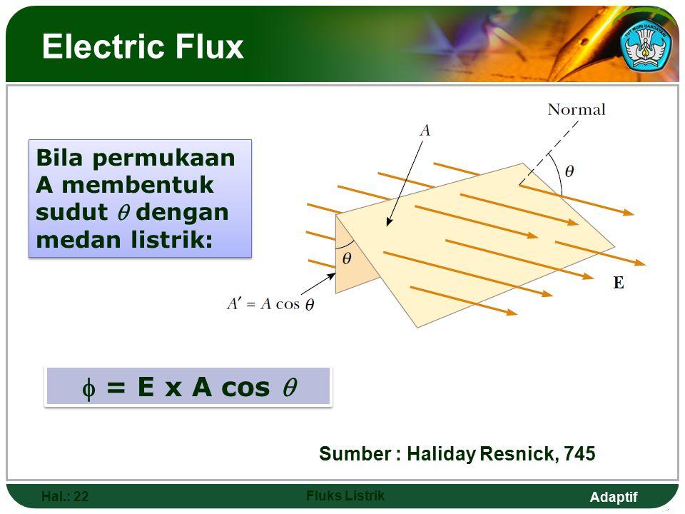 Adaptif Electric Flux Hal.: 22 Fluks Listrik Sumber : Haliday Resnick, 745 Bila permukaan A membentuk sudut  dengan medan listrik:  = E x A cos 