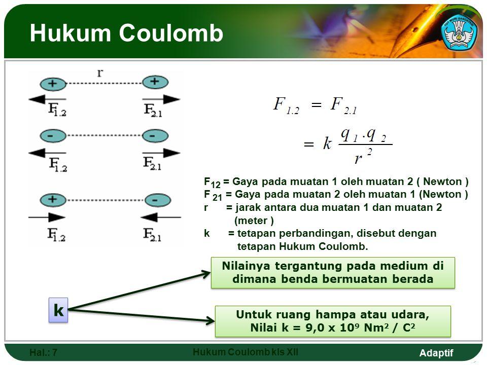 Adaptif Hukum Coulomb Hal.: 8 Hukum Coulomb Nilai k (tetapan ) selain udara atau ruang hampa  = permitivitas suatu medium K = tetapan dielektrik Untuk udara atau ruang hampa K = 1 K = tetapan dielektrik Untuk udara atau ruang hampa K = 1  o = permitivitas udara atau ruang hampa  o = 8.854 187 82 · 10 -12 C/vm  o = permitivitas udara atau ruang hampa  o = 8.854 187 82 · 10 -12 C/vm